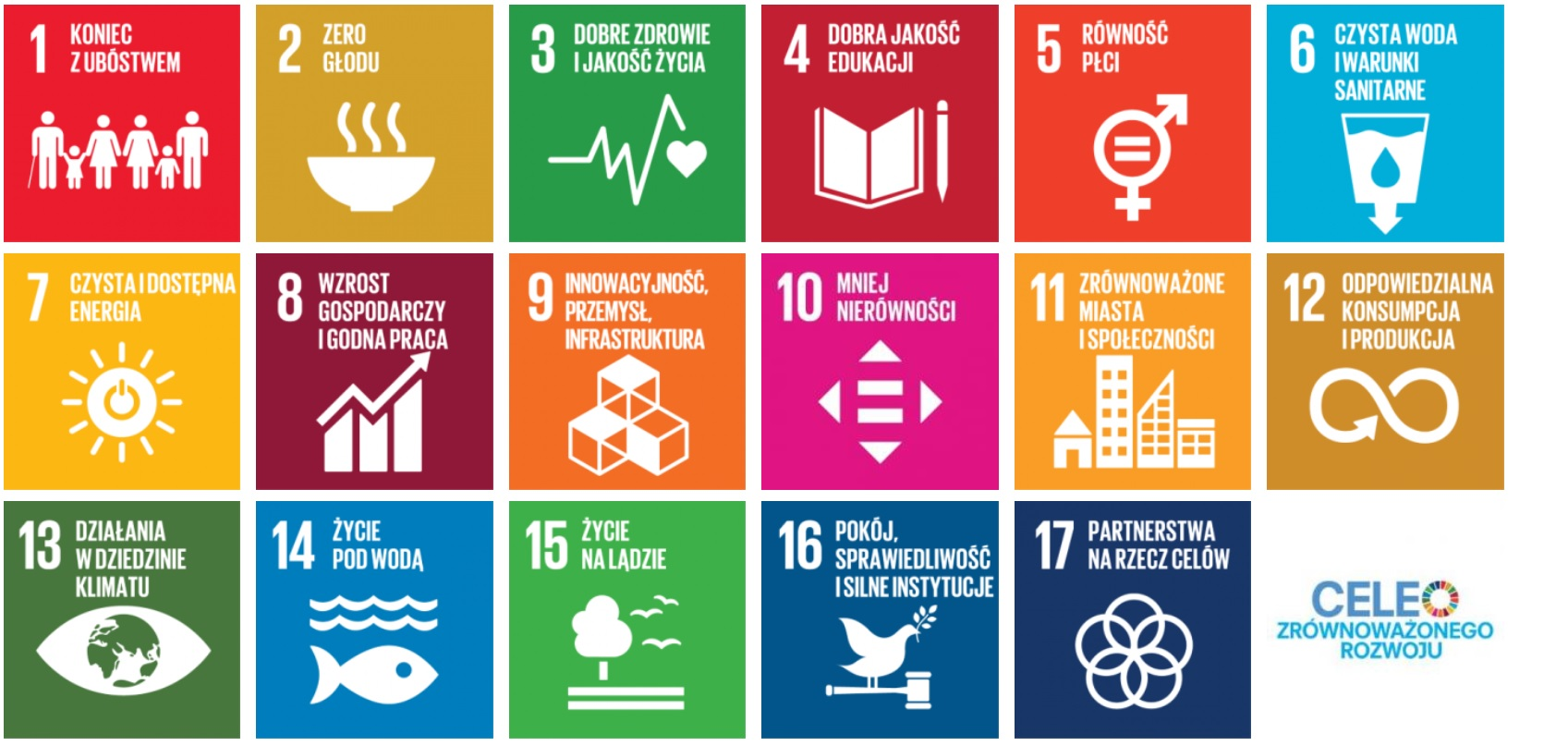 Godna płaca dla każdego - Cele Zrównoważonego Rozwoju